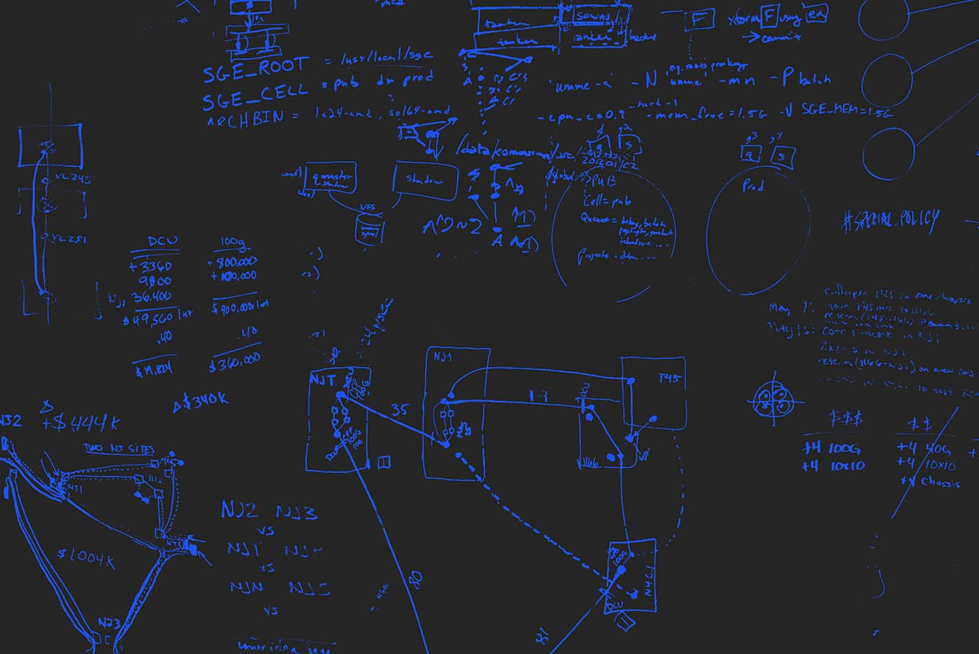 Mathematical formulas and equations written on a blackboard.